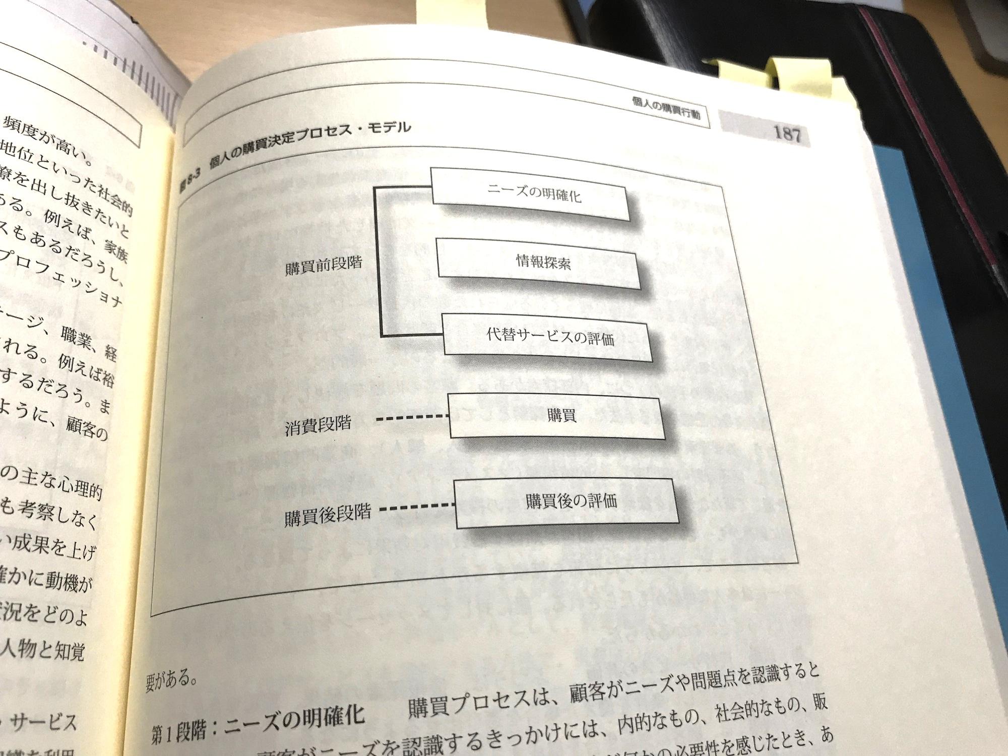 『コトラーのプロフェッショナル・サービス・マーケティング』  第8章 顧客理解