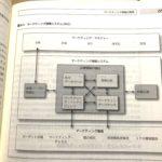『コトラーのプロフェッショナル・サービス・マーケティング』  第5章 マーケティング情報の収集と活用