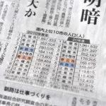帯広市の人口が釧路市を抜く