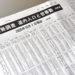 北海道の市町村人口ランキング、2020年の国勢調査の速報値が発表